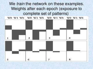 Single perceptrons are limited in what they can learn:
