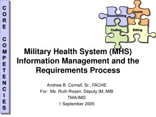 Military Health System (MHS) Information Management and the Requirements Process