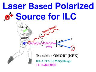 Laser  Based  Polarized e +  Source for ILC