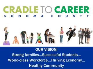OUR VISION: Strong families…Successful Students… World-class Workforce…Thriving Economy…
