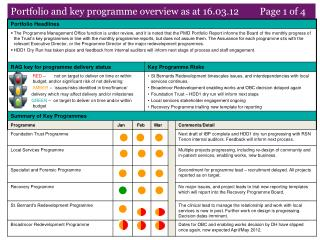 Portfolio and key programme overview as at 16.03.12         Page 1 of 4