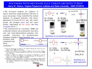 POLYMERS WITH MECHANICALLY LINKED ARCHITECTURES*