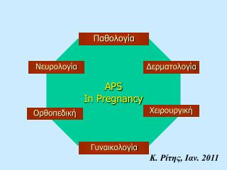 APS In Pregnancy