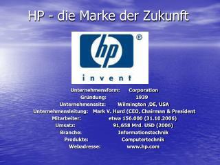HP - die Marke der Zukunft