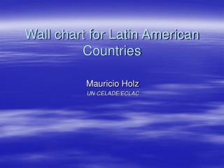 Wall chart for Latin American Countries