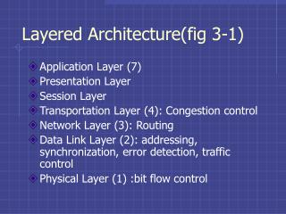 Layered Architecture(fig 3-1)