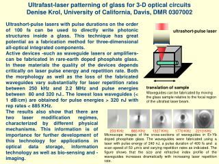 Ultrafast-laser patterning of glass for 3-D optical circuits