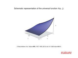 S Nascimb è ne  et al. Nature 463 , 1057-1060 (2010) doi:10.1038/nature08814