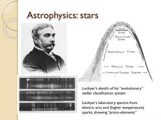 Astrophysics: stars