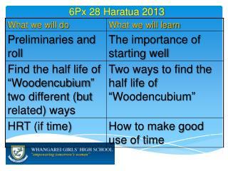 6 Px 28  Haratua  2013