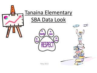 Tanaina Elementary SBA Data Look
