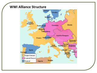 WWI Alliance Structure