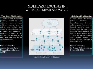 MULTICAST ROUTING IN WIRELESS MESH NETWOKS