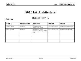 802.11ak Architecture