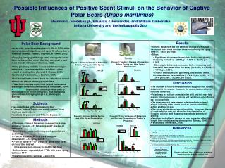 Possible Influences of Positive Scent Stimuli on the Behavior of Captive Polar Bears Ursus maritimus
