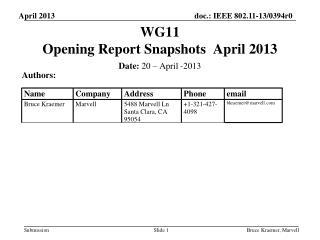 WG11   Opening Report Snapshots  April 2013
