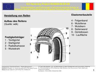 Herstellung von Reifen