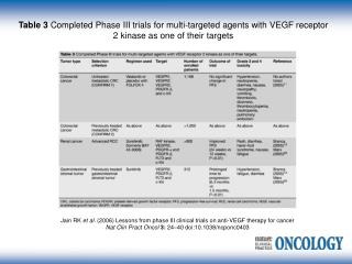 Jain RK  et al.  (2006) Lessons from phase III clinical trials on anti-VEGF therapy for cancer