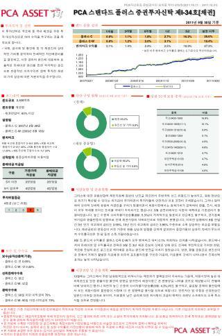 ■  시장동향 및 운용현황