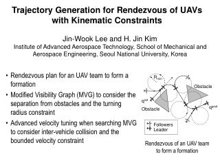 Trajectory Generation for Rendezvous of UAVs with Kinematic Constraints