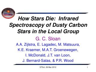 How Stars Die:  Infrared Spectroscopy of Dusty Carbon Stars in the Local Group