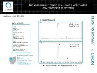 THE NQAD IS HIGHLY SENSITIVE, ALLOWING MORE SAMPLE COMPONENTS TO BE DETECTED