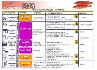 - FAZER A DILUIÇÃO ADEQUADA - MERGULHAR OS UTENSÍLIOS E DEIXAR ACTUAR (1 HORA)