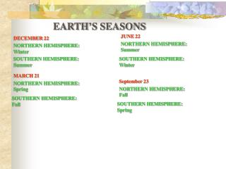 EARTH�S SEASONS