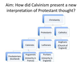 Aim: How did Calvinism present a new interpretation of Protestant thought?