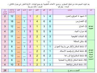 المملكة العربية السعودية وزارة التربية والتعليم وكالة التخطيط والتطوير الإدارة العامة للتقويم