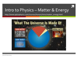 Intro to Physics – Matter & Energy