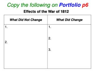 Copy the following on  Portfolio  p6