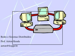Redes e Sistemas Distribuídos Prof. Airton Kuada airton@fesppr.br