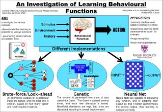 An Investigation of Learning Behavioural Functions