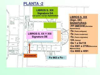 PLANTA -2