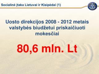 Uosto direkcijos 2008 - 2012 metais  valstybės biudžetui priskaičiuoti mokesčiai 80,6 mln. Lt