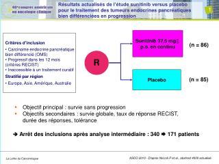 ASCO 2010 - D'après Niccoli P et al., abstract 4000 actualisé
