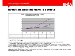 Evolution salariale dans le secteur