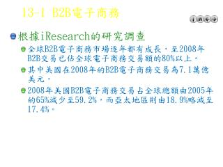 13-1 B2B 電子商務