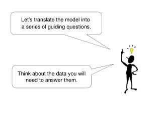 Let s translate the model into  a series of guiding questions.