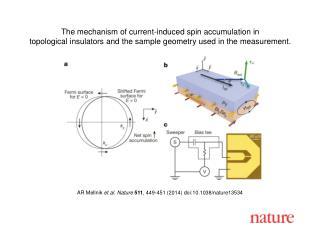AR Mellnik  et al. Nature  511 , 449-451 (2014)  doi:10.1038/nature13534