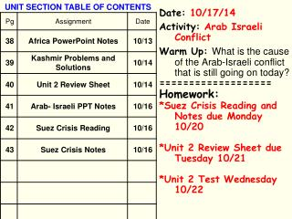 Date: 10/17/14 Activity:  Arab Israeli Conflict
