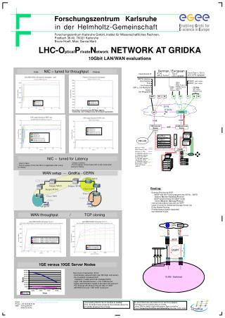 LHC-O ptical P rivate N etwork  NETWORK AT GRIDKA 10Gbit LAN/WAN evaluations