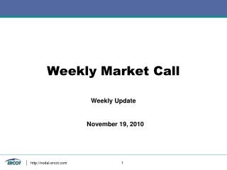 Weekly Market Call