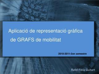 Rafel  Fibla Guitart