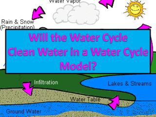 Will the Water Cycle Clean Water in a Water Cycle Model?