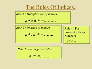 The Rules Of Indices.