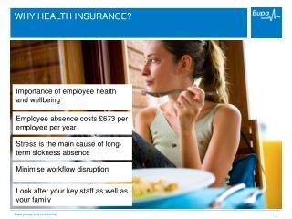 WHY HEALTH INSURANCE?