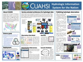 About  CUAHSI