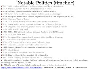 Notable Politics (timeline)